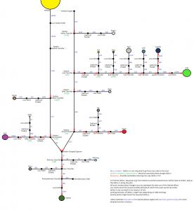 deltav-chart